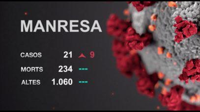 21 pacients ingressats per Coronavirus a Manresa